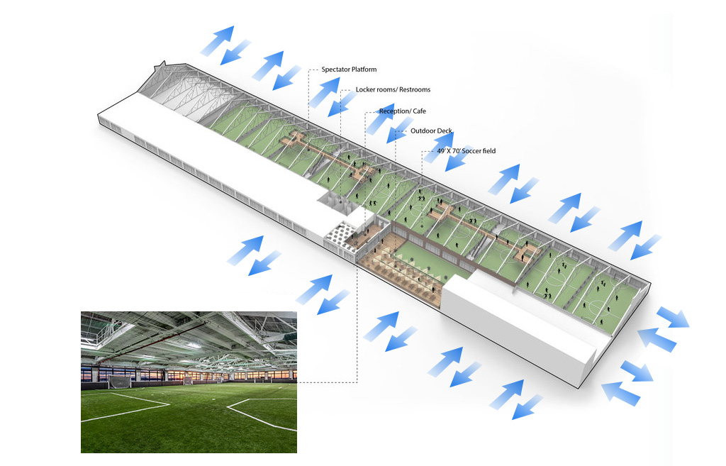Socceroof Facility Air Flow